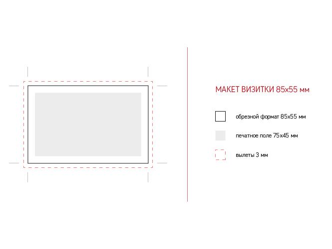 Схема построения макета визитки форматом 85х55 мм
