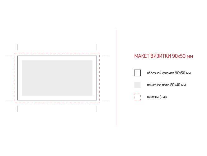 Схема построения макета визитки форматом 90х50 мм