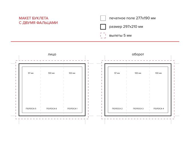 Схема построения правильного макета евробуклета с двумя фальцами, с учетом полей безопасности и вылетов. Размер буклета А4 (297х210 мм).