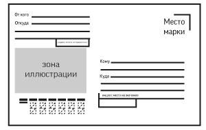 Почтовые конверты, строка адреса