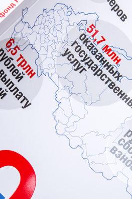 Годовой отчет Пенсионного фонда РФ