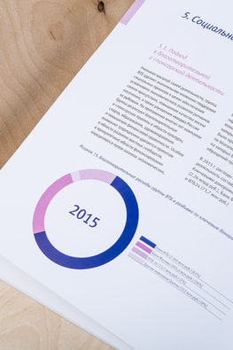 Социальный отчет банка ВТБ