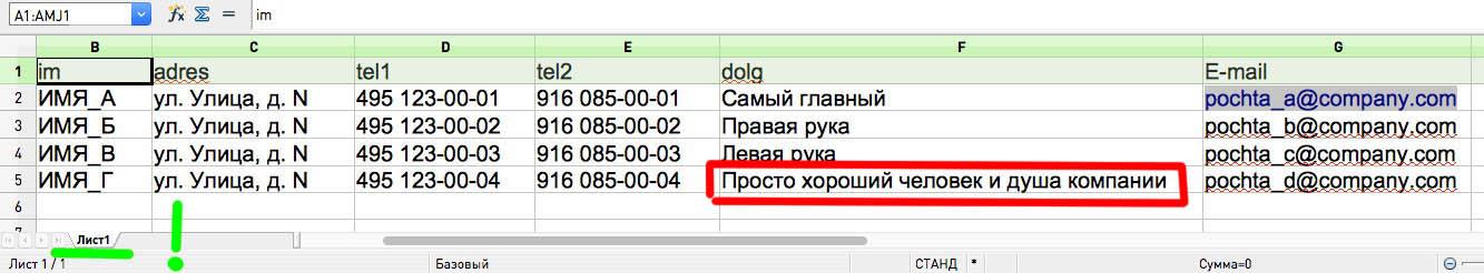 Пример базы данных для персонализации