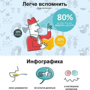 infografika_